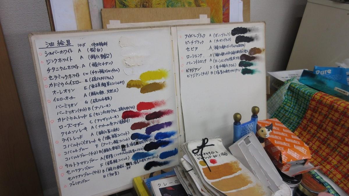 脇田六瓶の油絵具の研究