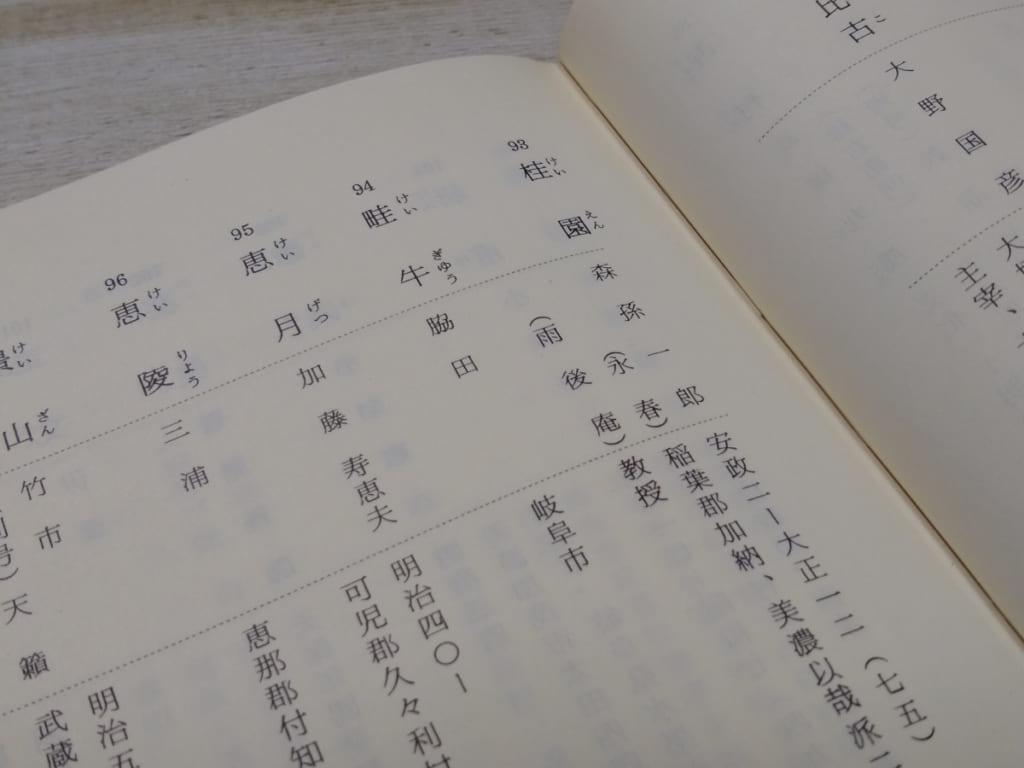 岐阜県 日本画 郷土画家・画人名簿