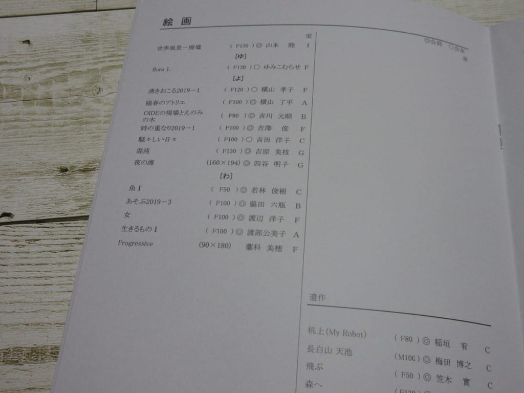 第96回春陽展・名古屋展(2019年) 出品目録